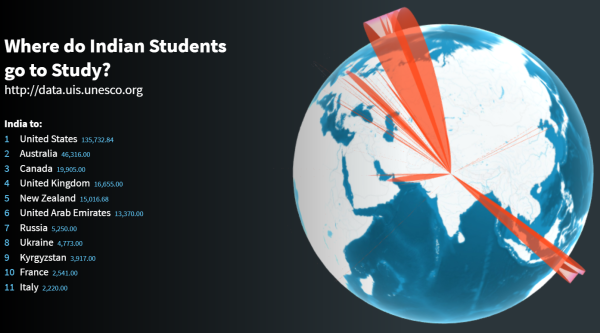 Interactive visual showing countries most preferred by Indian Students in 2016