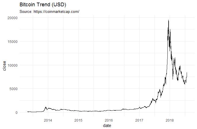 bitcoin_final